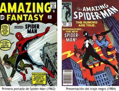 Origen y desarrollo de Spiderman